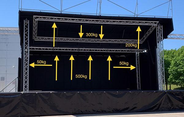 ES40 specification